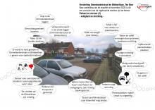 Ommelanderstraat enquête parkeren verkeer veiligheid